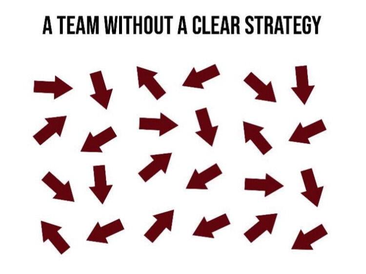 A team without a clear strategy. How to fix team building and leadership issues.