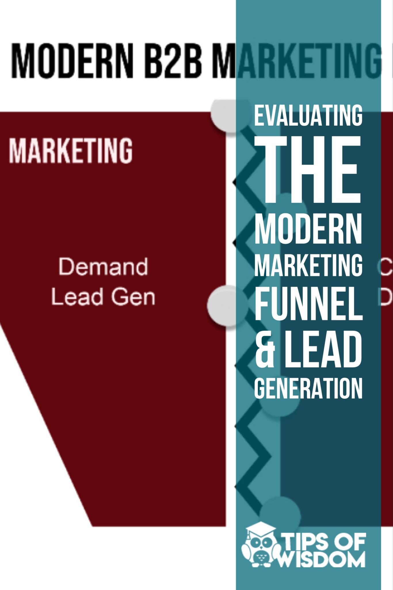Evaluating the Modern Marketing & Sales Funnel